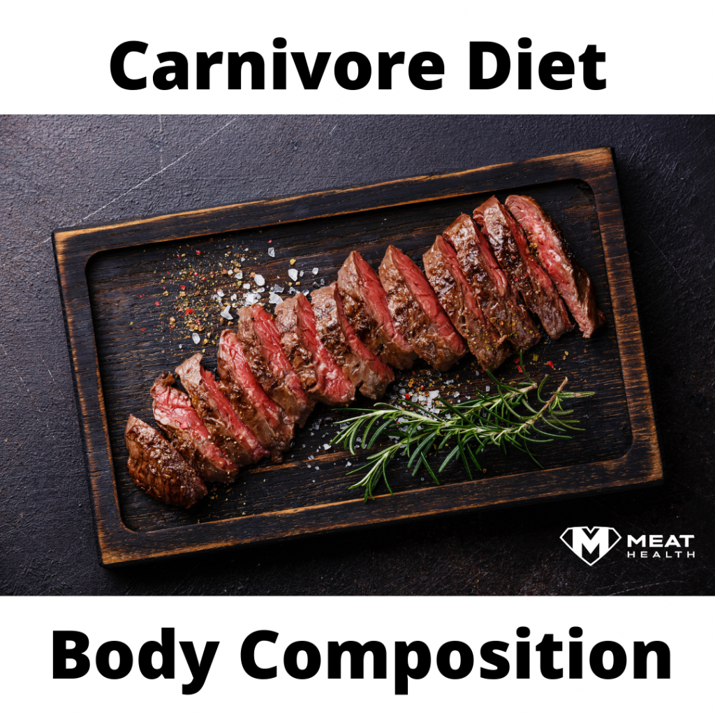 Fat Loss and Body Composition on the Carnivore Diet